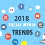 Top 5 Social Media Technology Trends That Are Crucial for Building Effective Strategies
