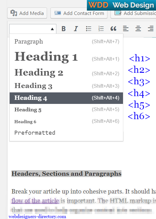 format blog post with html headings